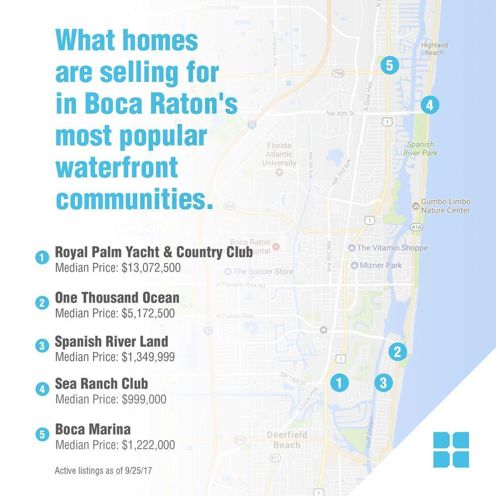 Boca Waterfront Homes For Sale